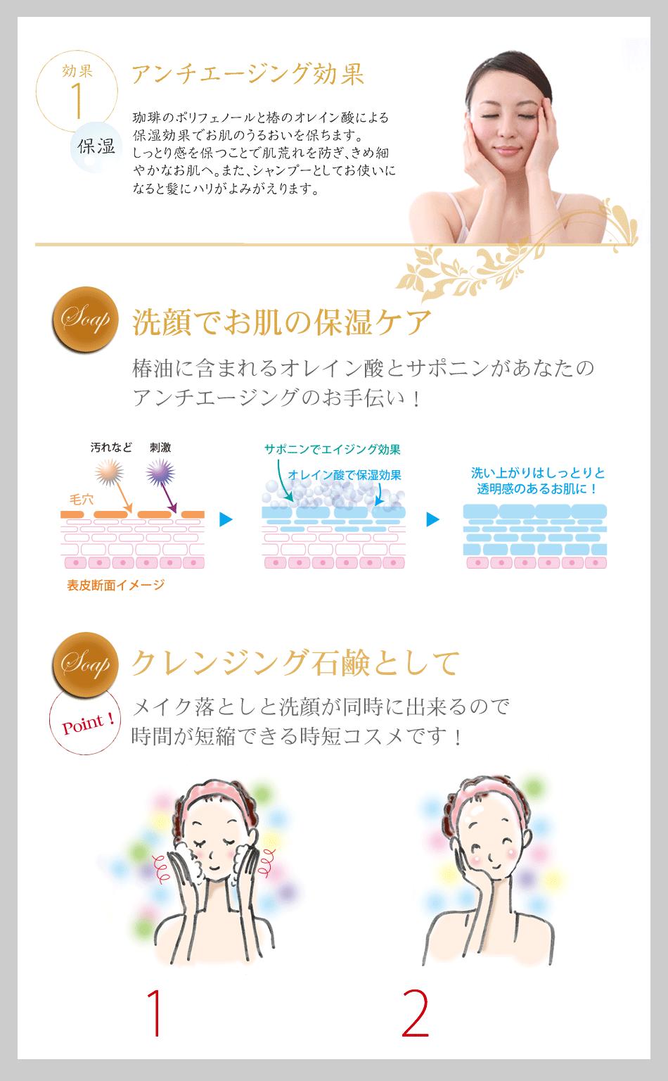 1.アンチエージング効果 洗顔でお肌の保湿ケア クレンジング石鹸として